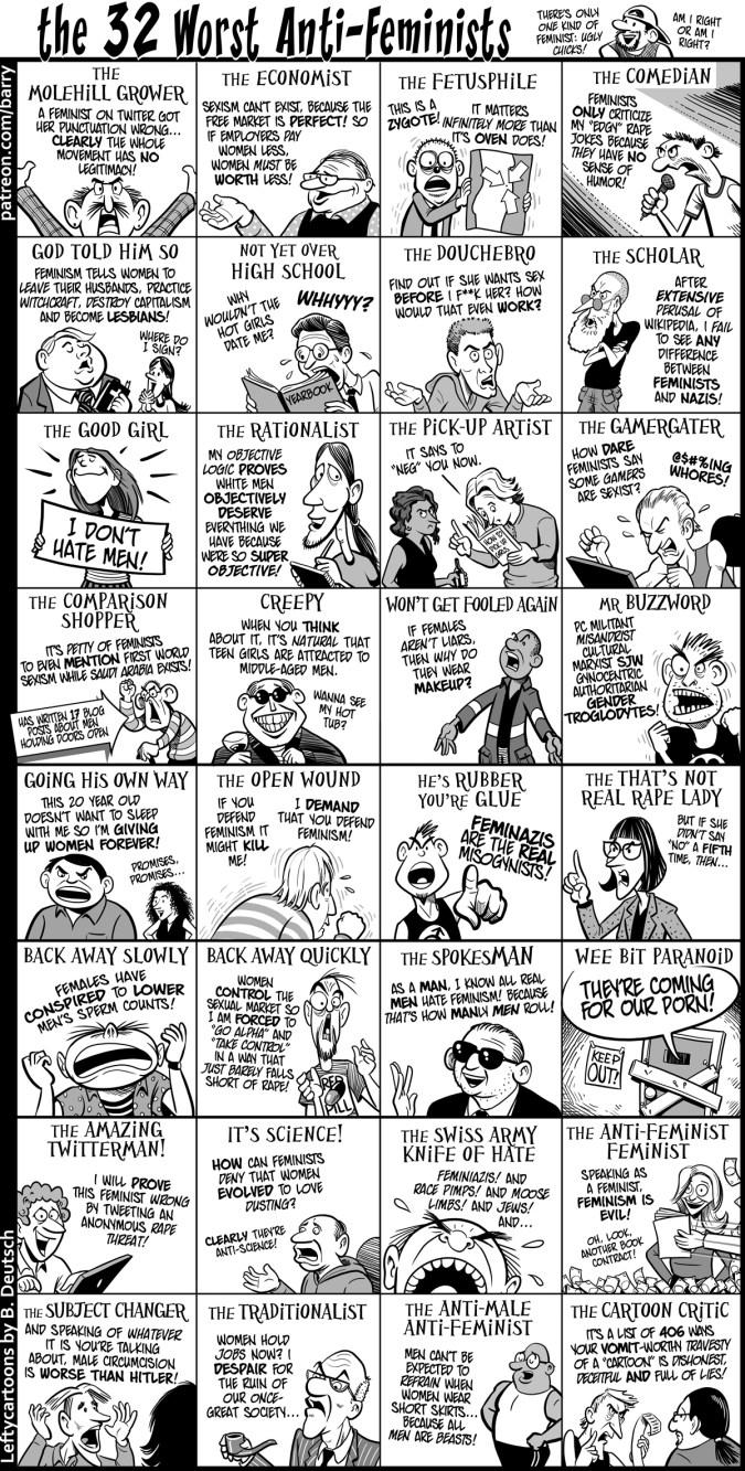 Anti-Feminists