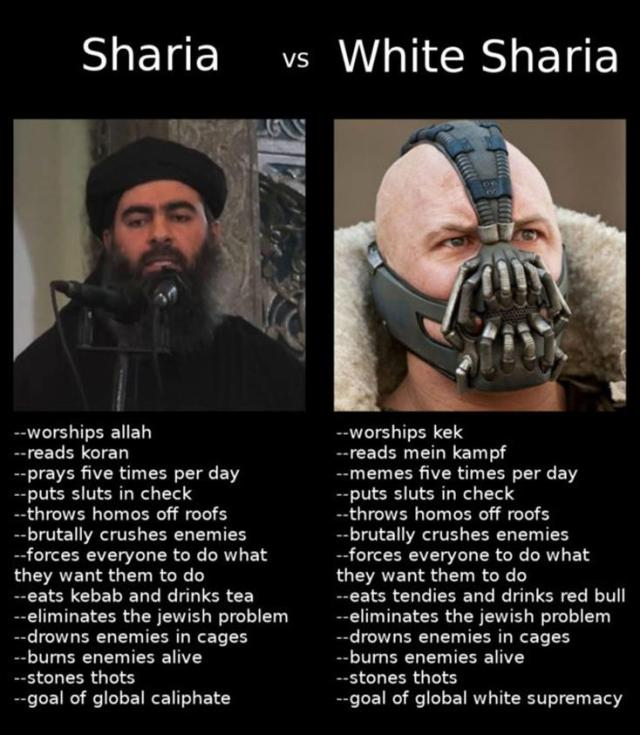Sharia vs White Sharia